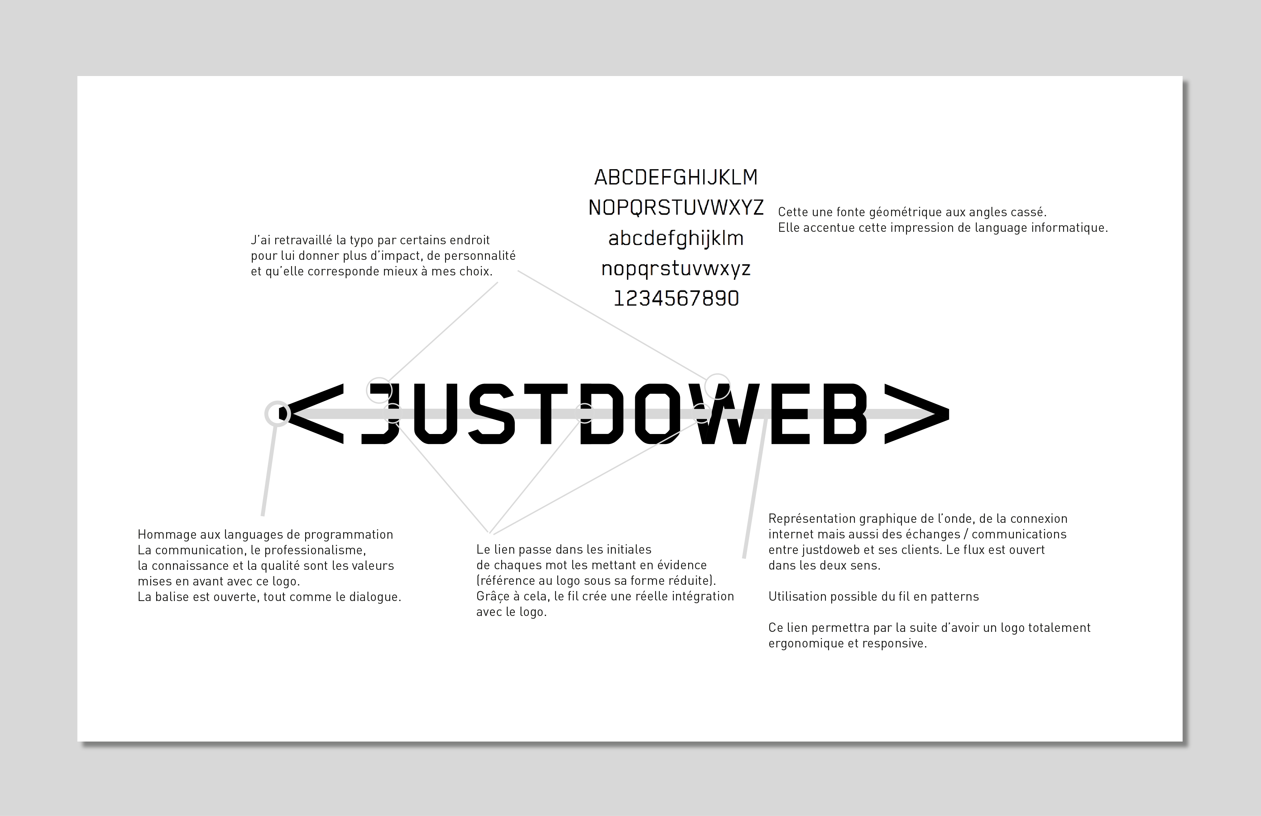 photo du projet justdoweb